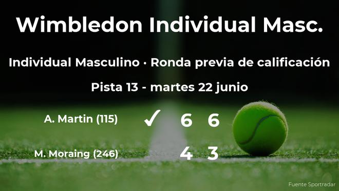 El tenista Andrej Martin vence a Mats Moraing en la ronda previa de calificación
