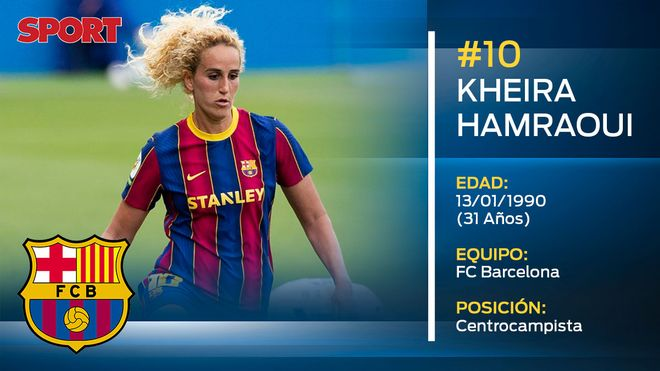 Kheira Hamraoui (Barça Femenino)