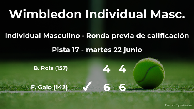 El tenista Federico Gaio pasa de ronda de Wimbledon