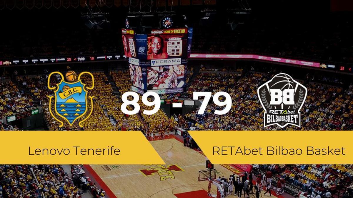 El Lenovo Tenerife logra ganar al RETAbet Bilbao Basket (89-79)