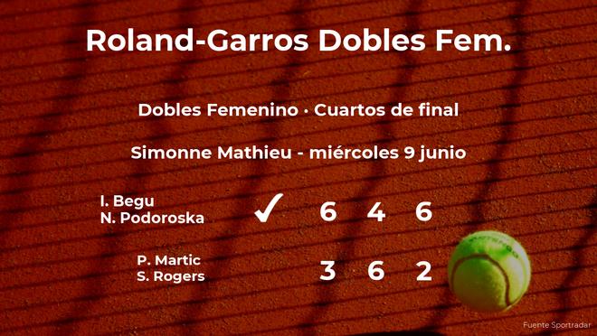 Las tenistas Martic y Rogers quedan eliminadas en los cuartos de final de Roland-Garros