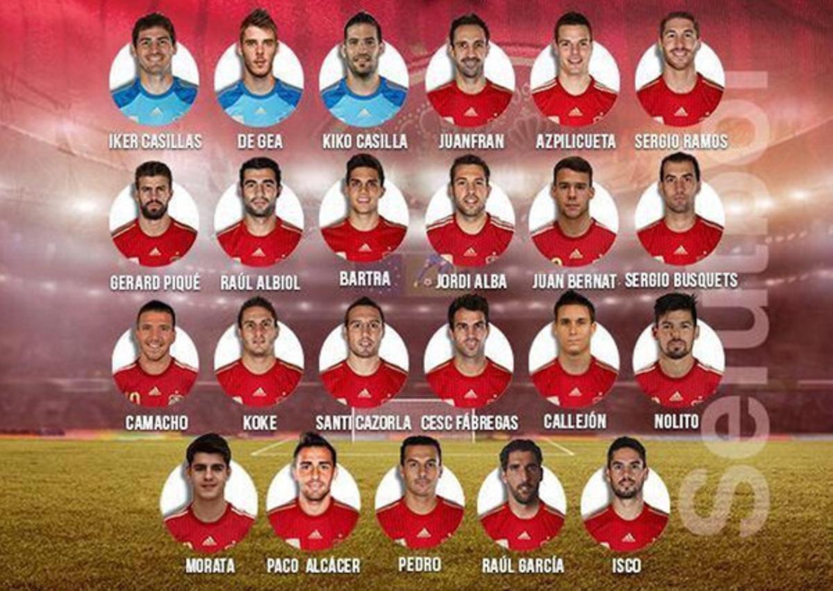 Esta es la lista de Vicente Del Bosque para los partidos ante Bielorrusia y Alemania