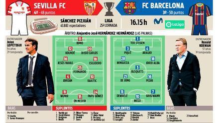 Sevilla-Barcelona várható kezdők