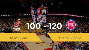 Detroit Pistons vence a Miami Heat por 100-120