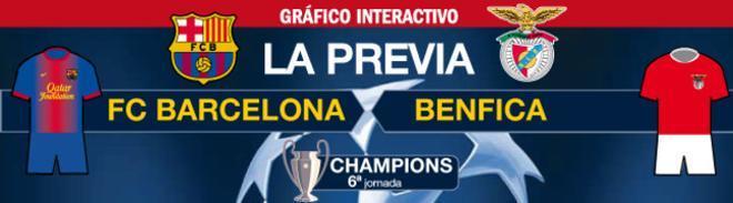 La previa del Barça Benfica