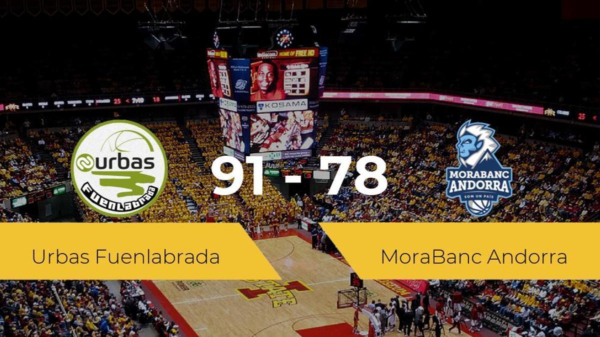 El Urbas Fuenlabrada consigue la victoria frente al MoraBanc Andorra por 91-78