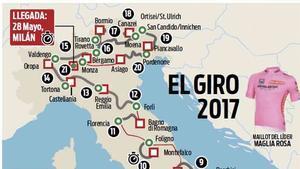Infografía: el recorrido del Giro 2017