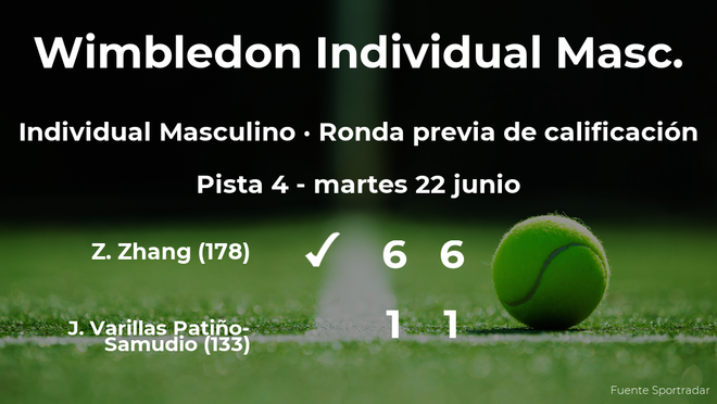 El tenista Zhizhen Zhang consigue la plaza para la siguiente fase tras ganar en la ronda previa de calificación