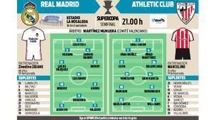 Real Madrid y Athletic se miden en la otra semifinal