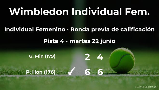 Priscilla Hon vence en la ronda previa de calificación de Wimbledon