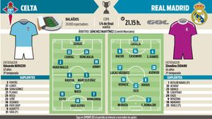 Alineaciones probables del Celta - Real Madrid