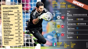 La larga carrera de Buffon