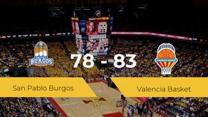 El Valencia Basket consigue vencer al San Pablo Burgos (78-83)
