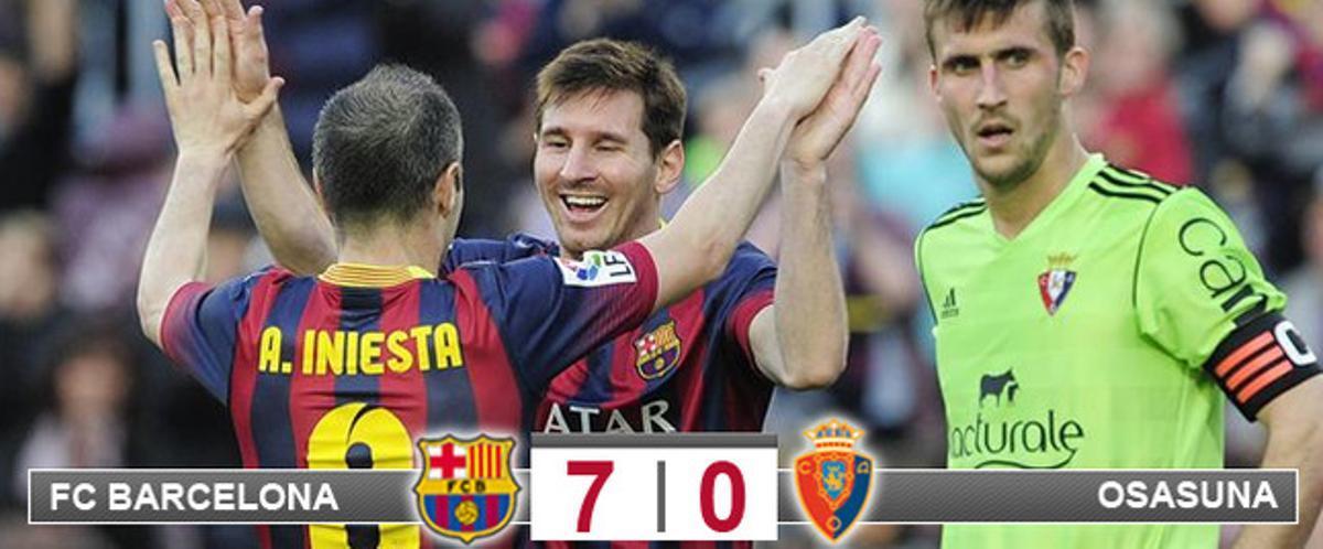 Iniesta y Messi brillaron y fueron claves en la goleada del Barça