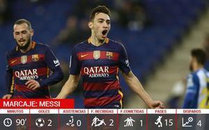 Munir marcó los dos goles del Barça en Cornellà
