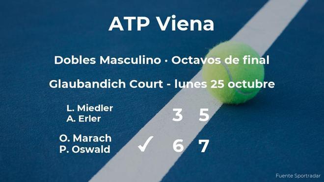 Miedler y Erler quedan eliminados en los octavos de final del torneo ATP 500 de Viena