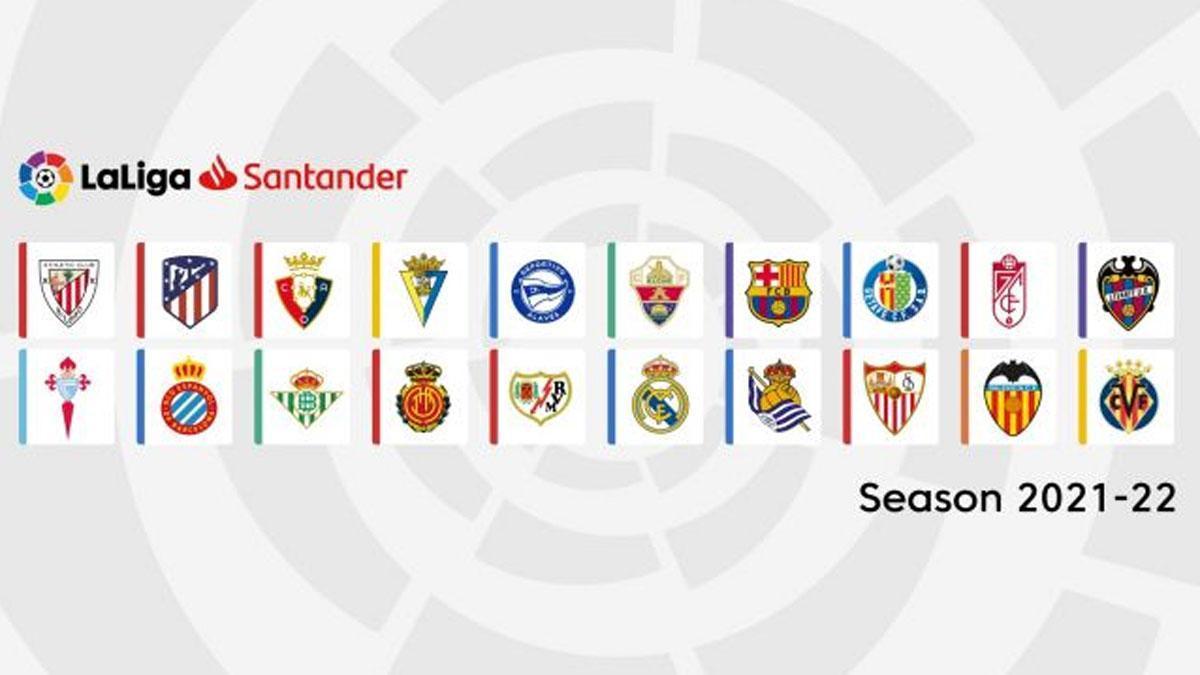 Calendario de partidos de la pretemporada de Primer división