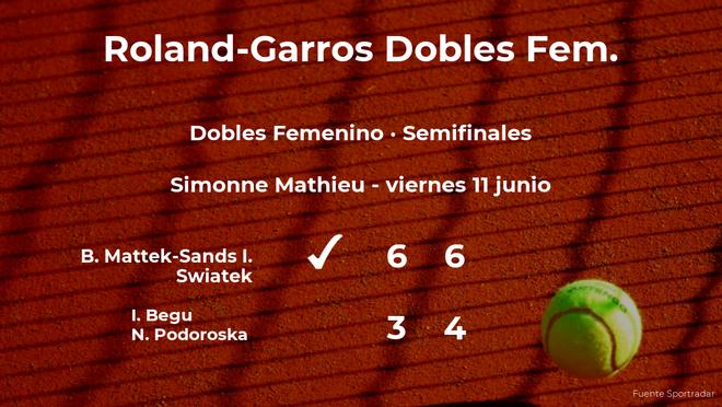 Las tenistas Mattek-Sands y Swiatek se imponen en las semifinales de Roland-Garros