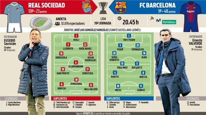 La previa del Real Sociedad - FC Barcelona