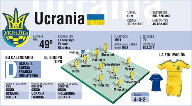 Ucrania - Eurocopa 2012