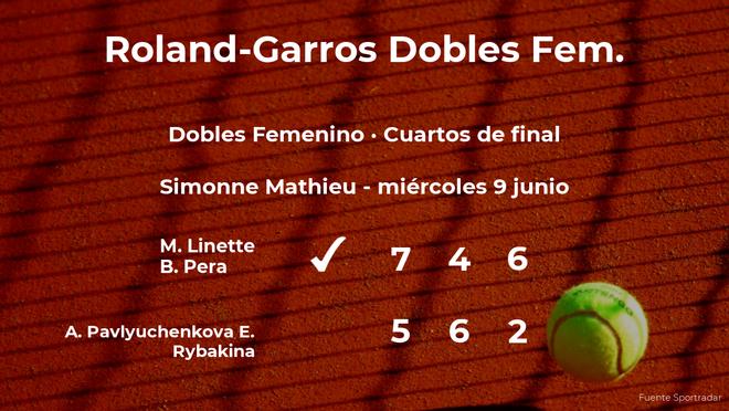 Las tenistas Linette y Pera se clasifican para las semifinales de Roland-Garros