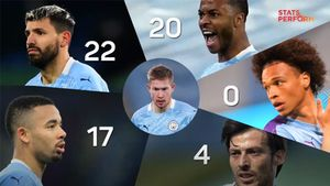 De Bruyne o cómo entregar 100 pases de gol como Blue Moon