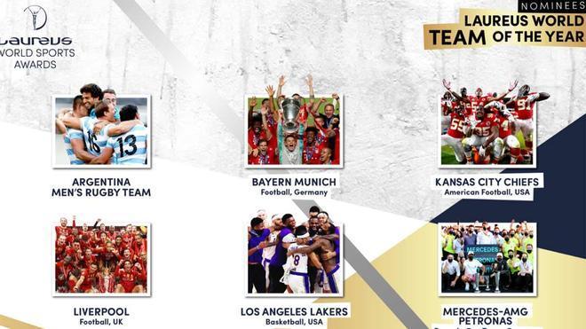 Los nominados Laureus a mejores equipos del año 2020