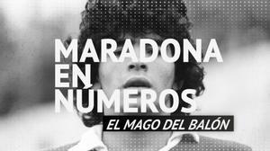 Los números del mago del balón, Maradona