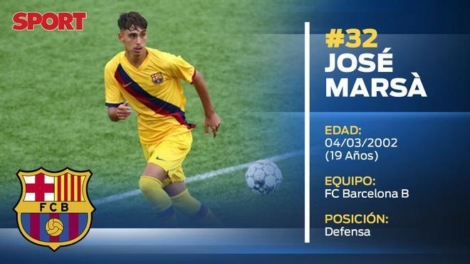 José Marsà (Barça B)