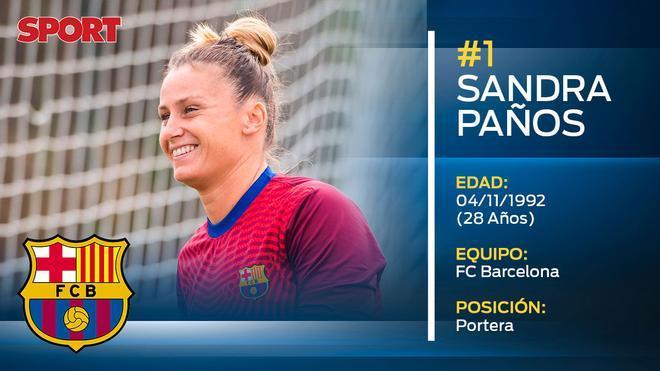 Sandra Paños (Barça Femenino)