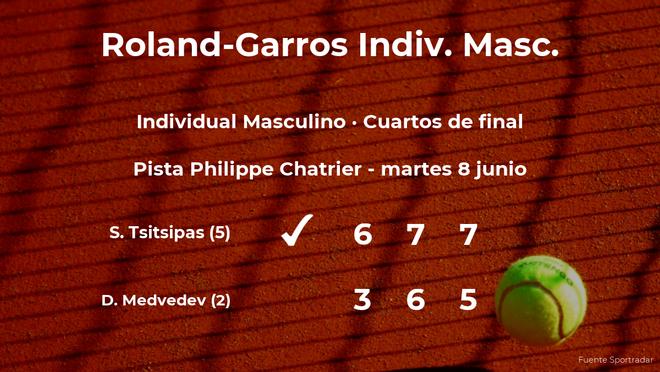 Stefanos Tsitsipas pasa a las semifinales de Roland-Garros