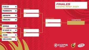 Así está el cuadro final de la eCopa de la RFEF