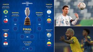 Así quedan los cuartos de la Copa América