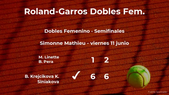 Krejcikova y Siniakova pasan a la siguiente fase de Roland-Garros tras vencer en las semifinales