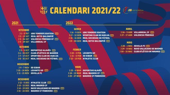 El Barça ya conoce su calendario para la temporada 2021-22