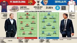 El Barça intentará remontar el 2-0 de la ida ante el Sevilla