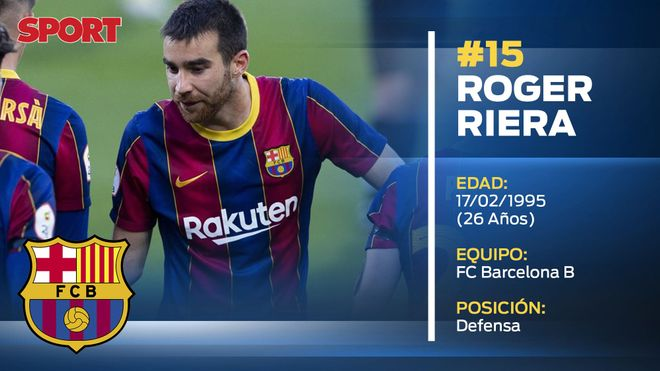 Roger Riera (Barça B)
