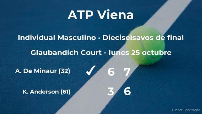 El tenista Alex De Minaur, clasificado para los octavos de final del torneo ATP 500 de Viena