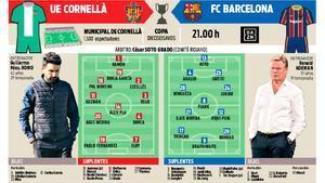 La previa del Cornellà - FC Barcelona