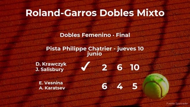 Los tenistas Krawczyk y Salisbury, campeones de Roland-Garros
