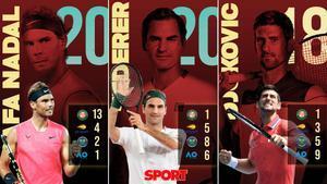 Así queda la carrera de los Grand Slams