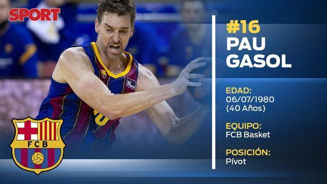 Pau Gasol (Barça Basket)