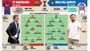La previa del FC Barcelona - Real Valladolid de este martes en el Camp Nou