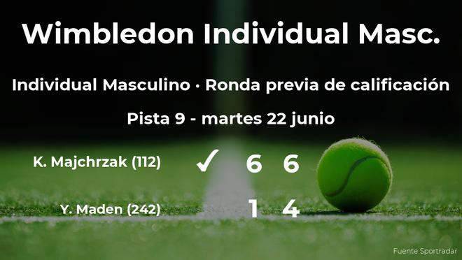 Victoria para Kamil Majchrzak en la ronda previa de calificación
